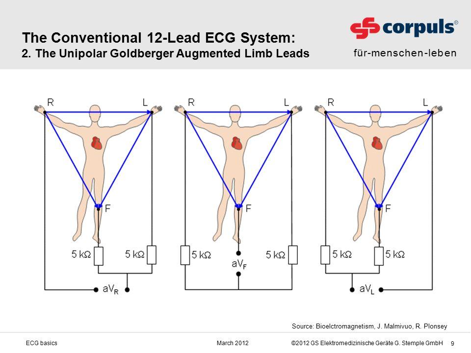 für-menschen-leben ©2012 GS Elektromedizinische Geräte G. Stemple GmbHMarch 2012ECG basics 9 The Conventional 12-Lead ECG System: 2. The Unipolar Gold