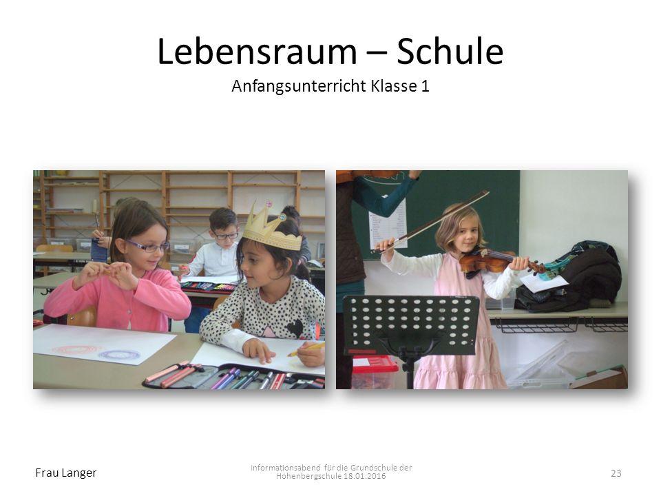Lebensraum – Schule Anfangsunterricht Klasse 1 Informationsabend für die Grundschule der Hohenbergschule 18.01.2016 Frau Langer 23