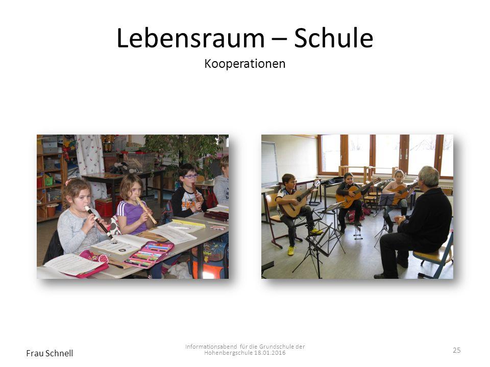 Lebensraum – Schule Kooperationen Informationsabend für die Grundschule der Hohenbergschule 18.01.2016 Frau Schnell 25