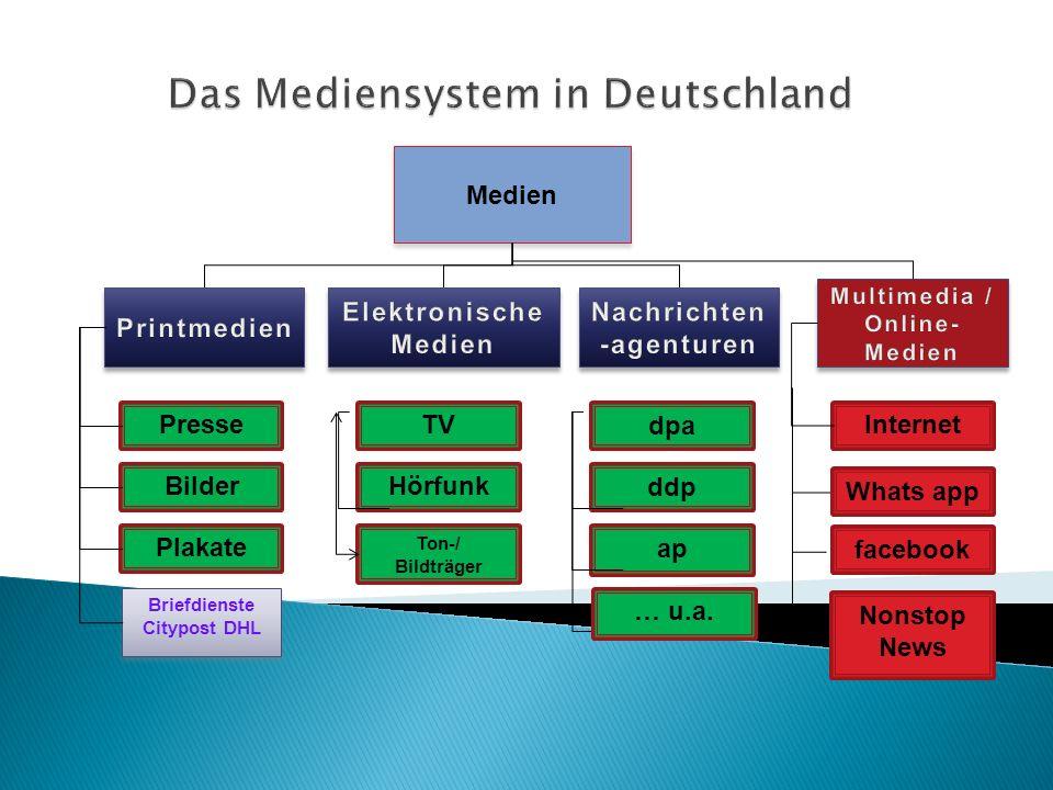Medien Presse Bilder Plakate Briefdienste Citypost DHL TV Hörfunk Ton-/ Bildträger Internet dpa ddp ap … u.a.