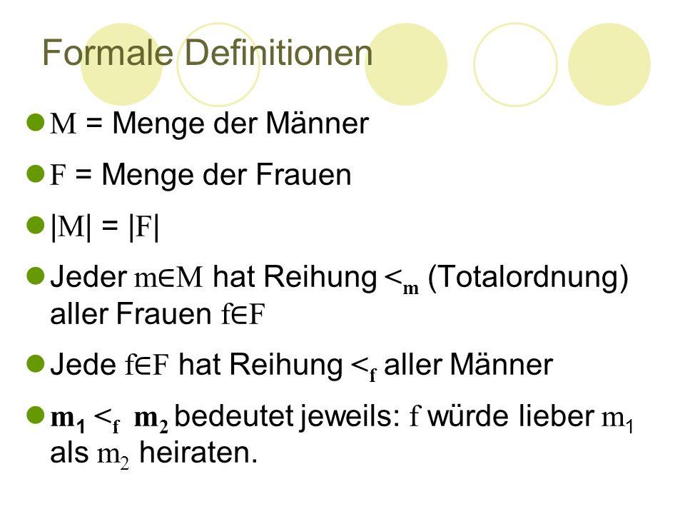 Formale Definitionen M = Menge der Männer F = Menge der Frauen | M | = | F | Jeder m ∈ M hat Reihung < m (Totalordnung) aller Frauen f ∈ F Jede f ∈ F