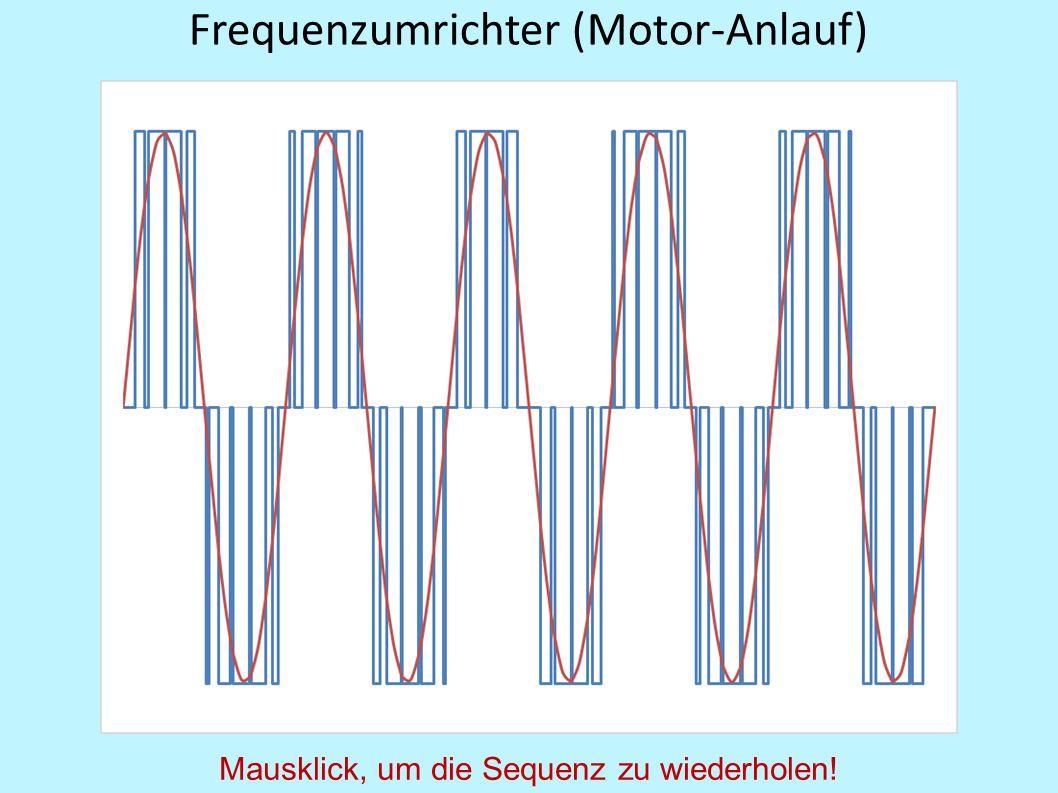 Frequenzumrichter (Motor-Anlauf) Mausklick, um die Sequenz zu wiederholen!