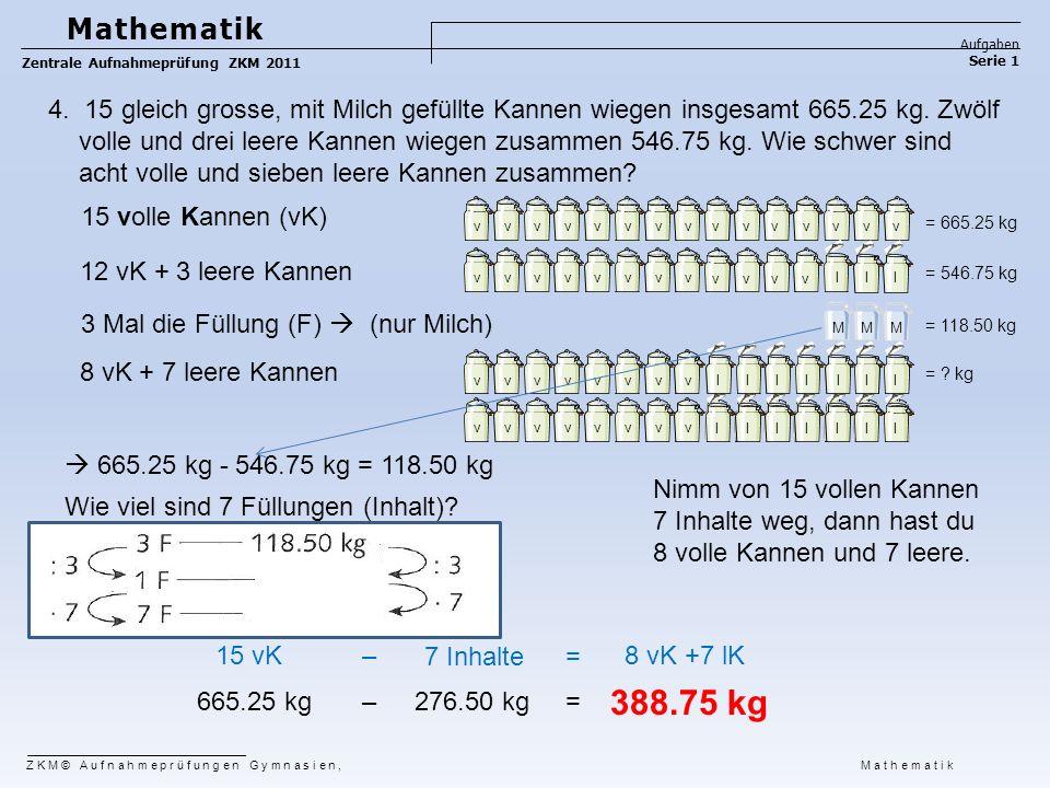 15 volle Kannen (vK) 665.25 kg  665.25 kg - 546.75 kg = 118.50 kg 12 vK + 3 leere Kannen Nimm von 15 vollen Kannen 7 Inhalte weg, dann hast du 8 voll