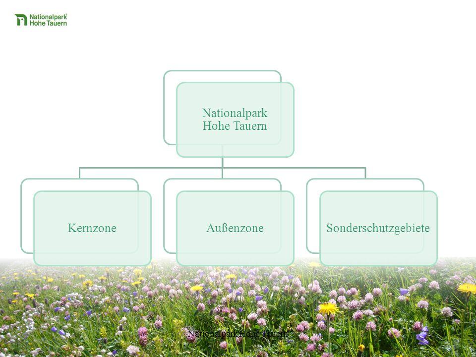 KernzoneAußenzoneSonderschutzgebiete Nationalpark Hohe Tauern