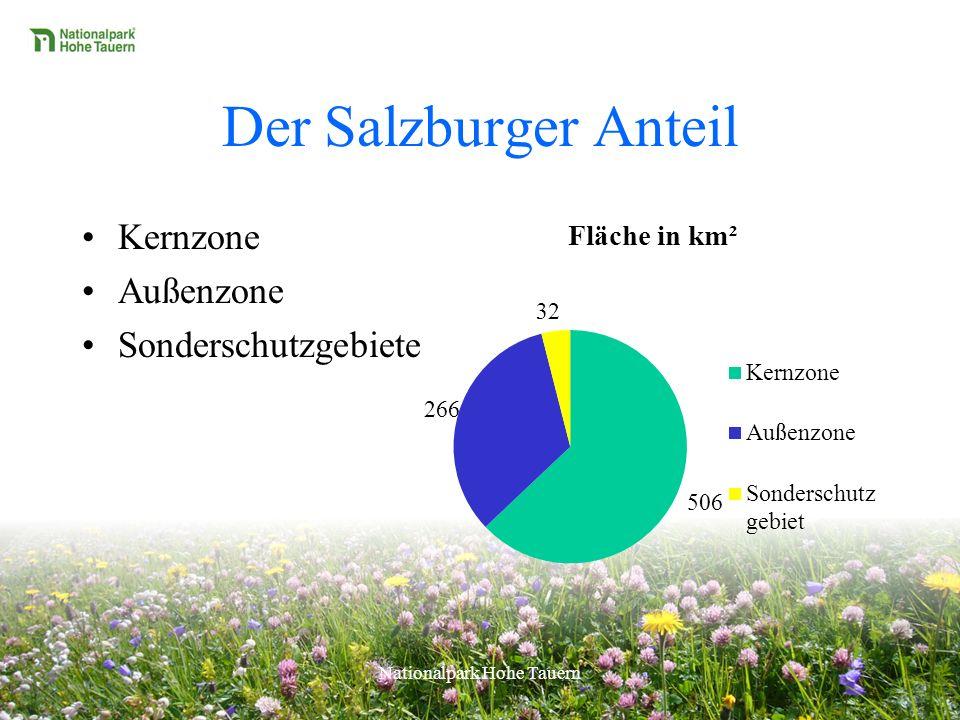 Der Salzburger Anteil Kernzone Außenzone Sonderschutzgebiete Nationalpark Hohe Tauern