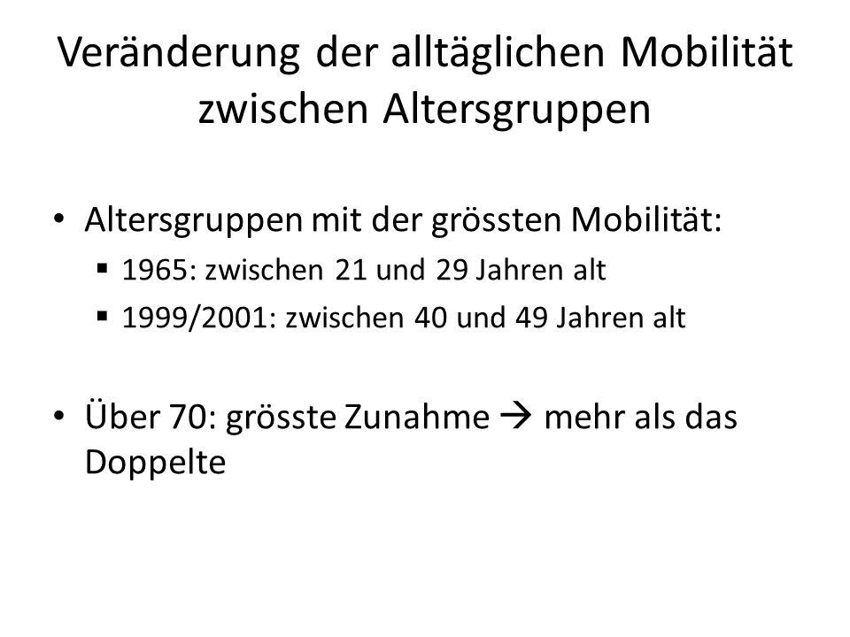 Veränderung der alltäglichen Mobilität zwischen Altersgruppen Altersgruppen mit der grössten Mobilität:  1965: zwischen 21 und 29 Jahren alt  1999/2001: zwischen 40 und 49 Jahren alt Über 70: grösste Zunahme  mehr als das Doppelte