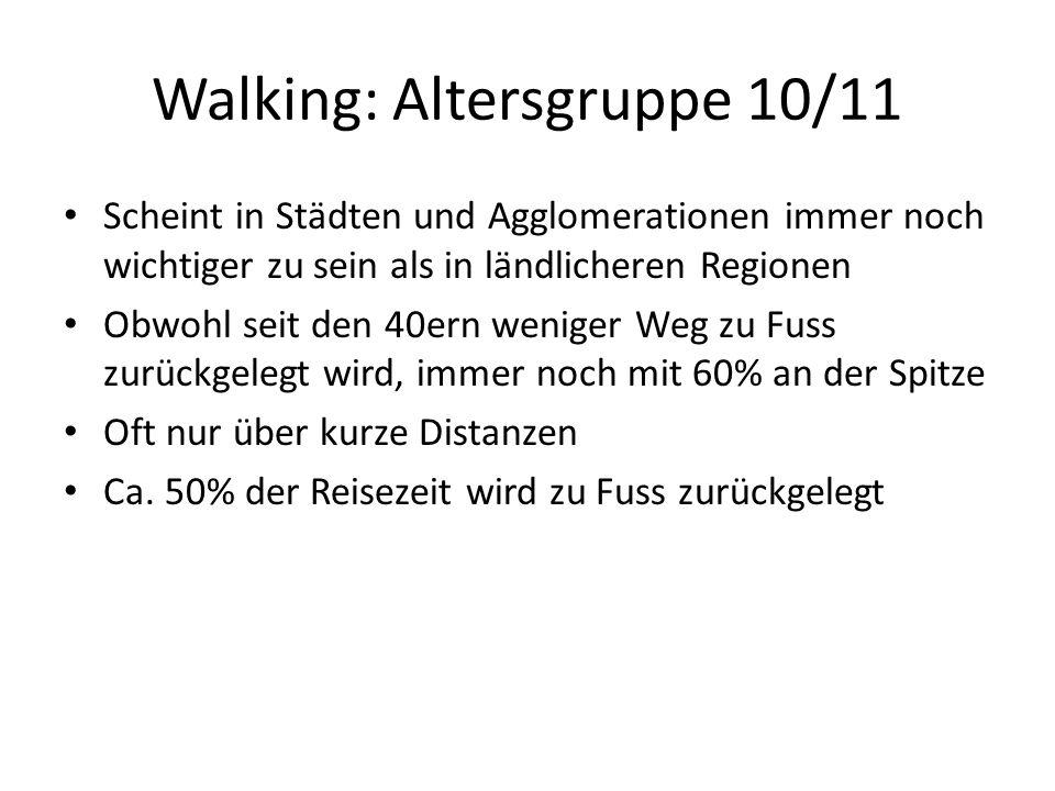 Walking: Altersgruppe 10/11 Scheint in Städten und Agglomerationen immer noch wichtiger zu sein als in ländlicheren Regionen Obwohl seit den 40ern weniger Weg zu Fuss zurückgelegt wird, immer noch mit 60% an der Spitze Oft nur über kurze Distanzen Ca.