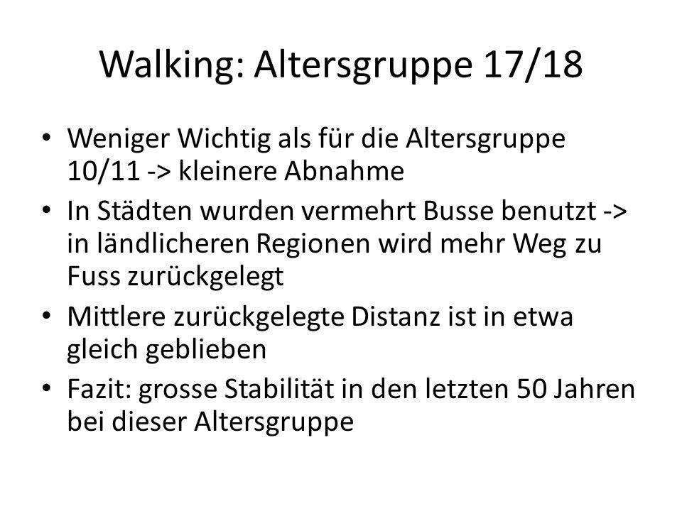 Walking: Altersgruppe 17/18 Weniger Wichtig als für die Altersgruppe 10/11 -> kleinere Abnahme In Städten wurden vermehrt Busse benutzt -> in ländlich