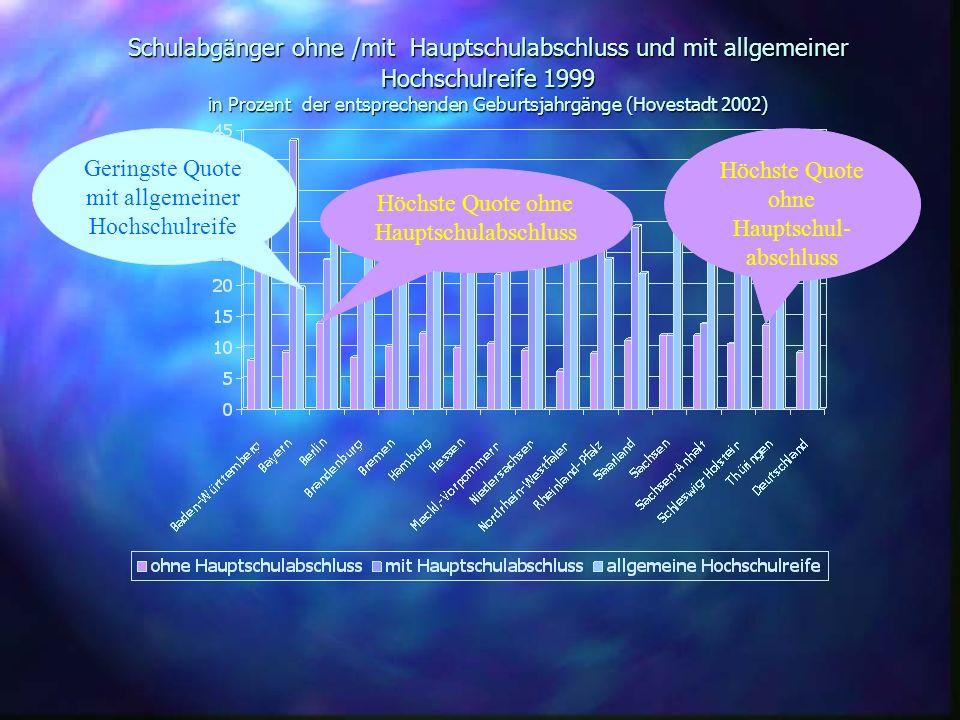 Deutschland hat strukturell gesehen 16 unterschiedliche Schulsysteme.