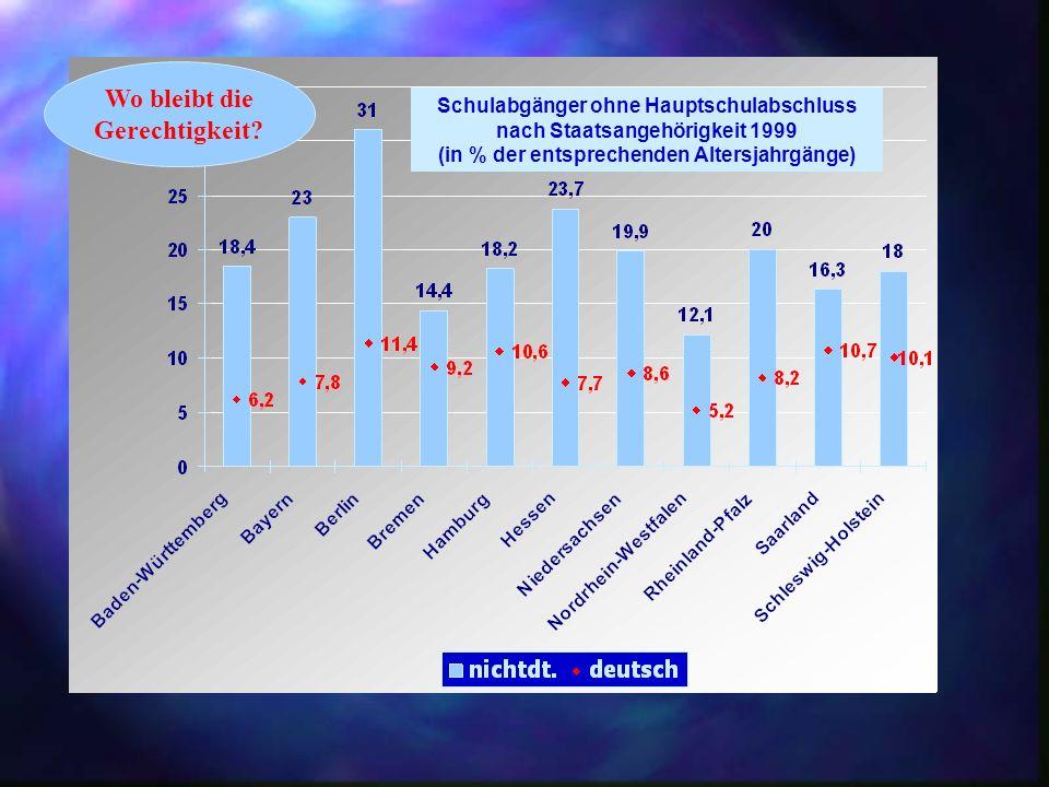 Bildungsbeteiligung 1999: Schüler in % der 6 bis unter 19jährigen Bevölkerung Niedrigste Bildungsbe- teiligung in Bayern Höchste Bildungsbe- teiligung