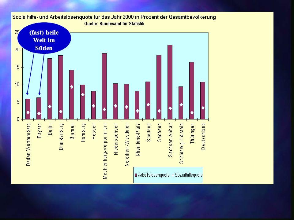 Demmer GEW 2002 Schulpsychologische Dienste in Deutschland