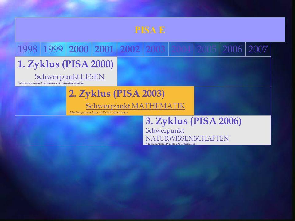 Sitzenbleiber im Schuljahr 2000/2001 Auch hier wieder große Unterschiede.