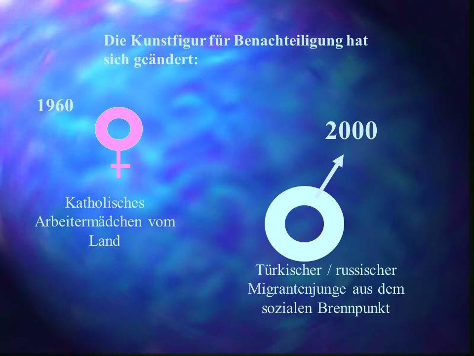 Bildungsbeteiligung 1999: Schüler in % der 6 bis unter 19jährigen Bevölkerung Niedrigste Bildungsbe- teiligung in Bayern Höchste Bildungsbe- teiligung in Bremen