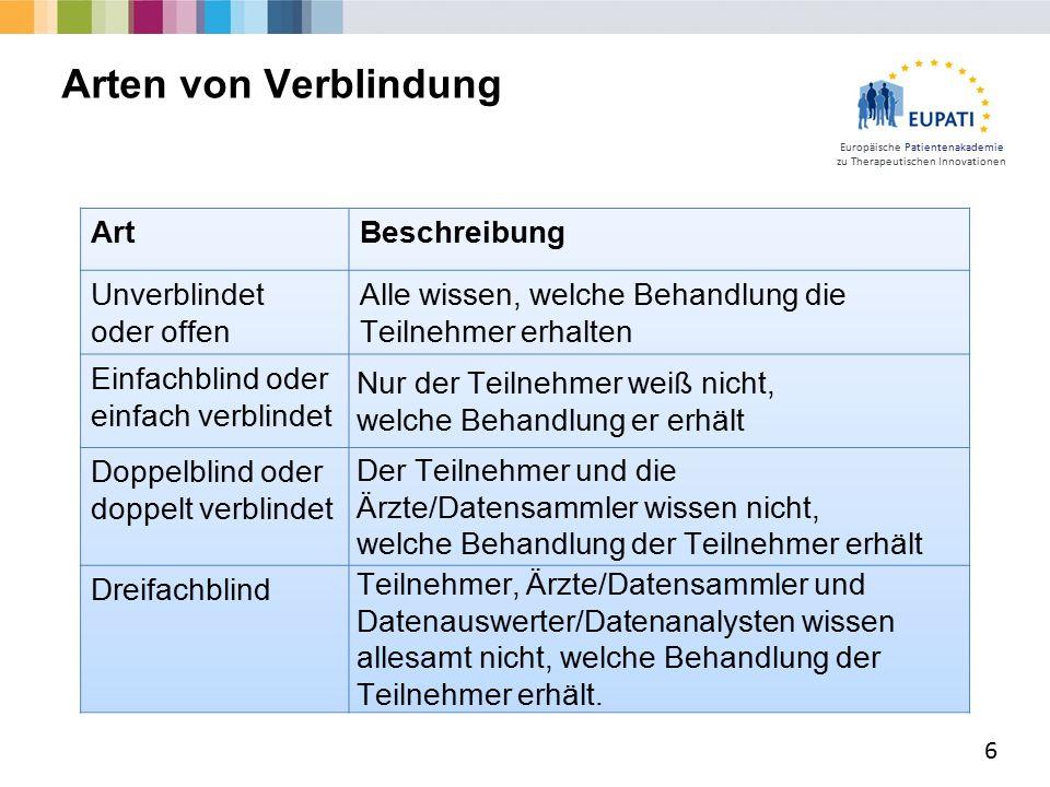 Europäische Patientenakademie zu Therapeutischen Innovationen ▪Eine Studie, in der keine Verblindung stattfindet und alle Parteien über die Behandlungsgruppen Bescheid wissen.
