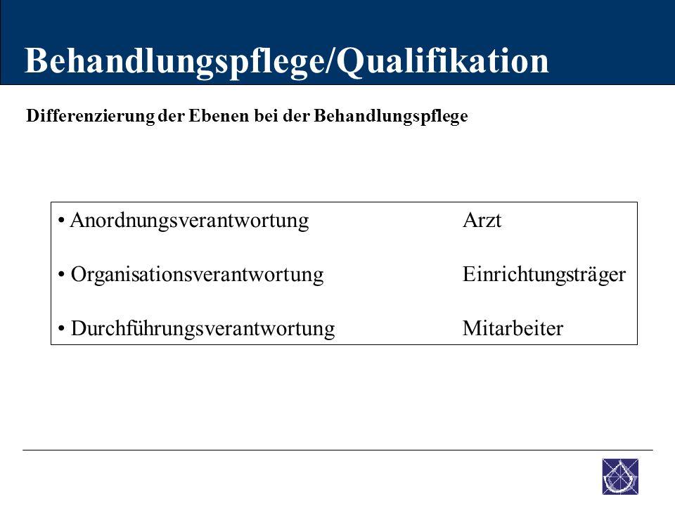 Differenzierung der Ebenen bei der Behandlungspflege Behandlungspflege/Qualifikation AnordnungsverantwortungArzt OrganisationsverantwortungEinrichtung