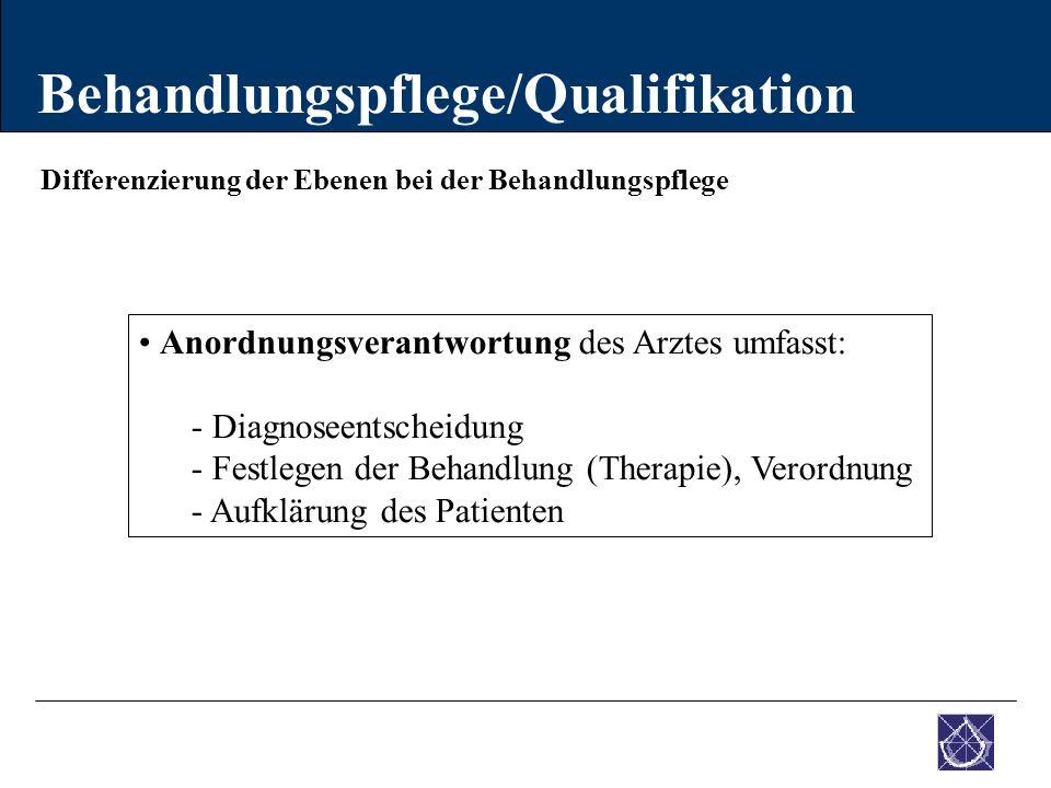 Differenzierung der Ebenen bei der Behandlungspflege Behandlungspflege/Qualifikation Anordnungsverantwortung des Arztes umfasst: - Diagnoseentscheidun