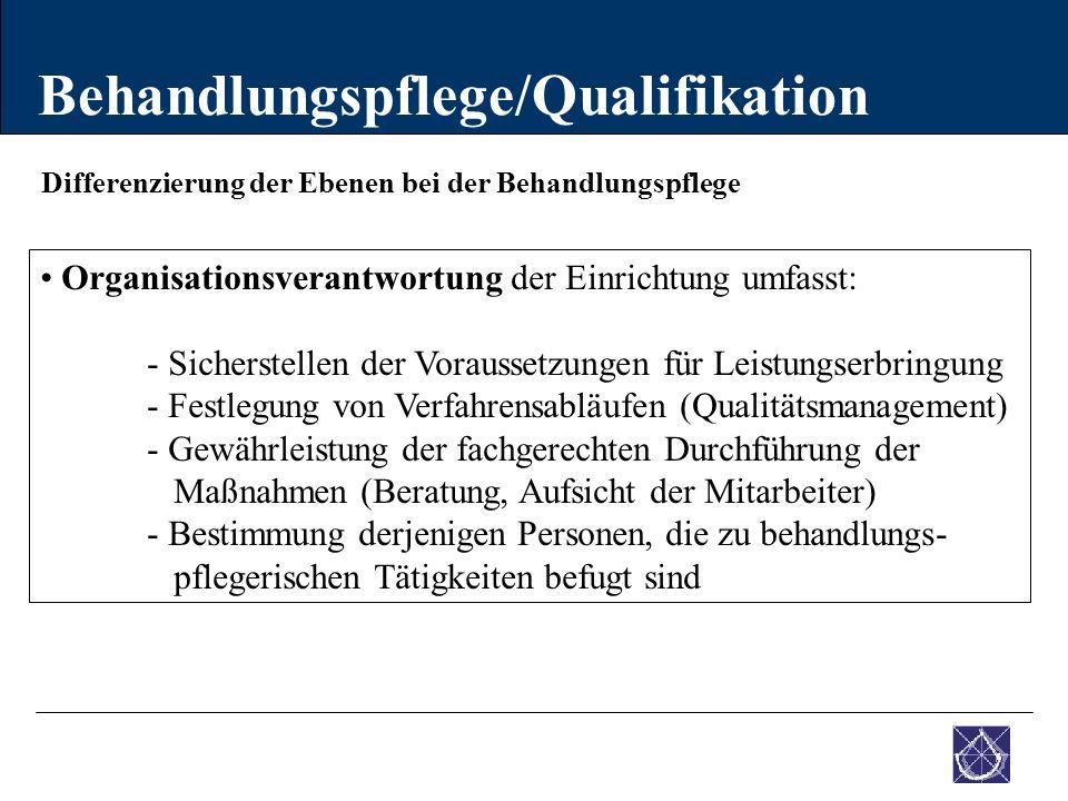 Differenzierung der Ebenen bei der Behandlungspflege Behandlungspflege/Qualifikation Organisationsverantwortung der Einrichtung umfasst: - Sicherstell