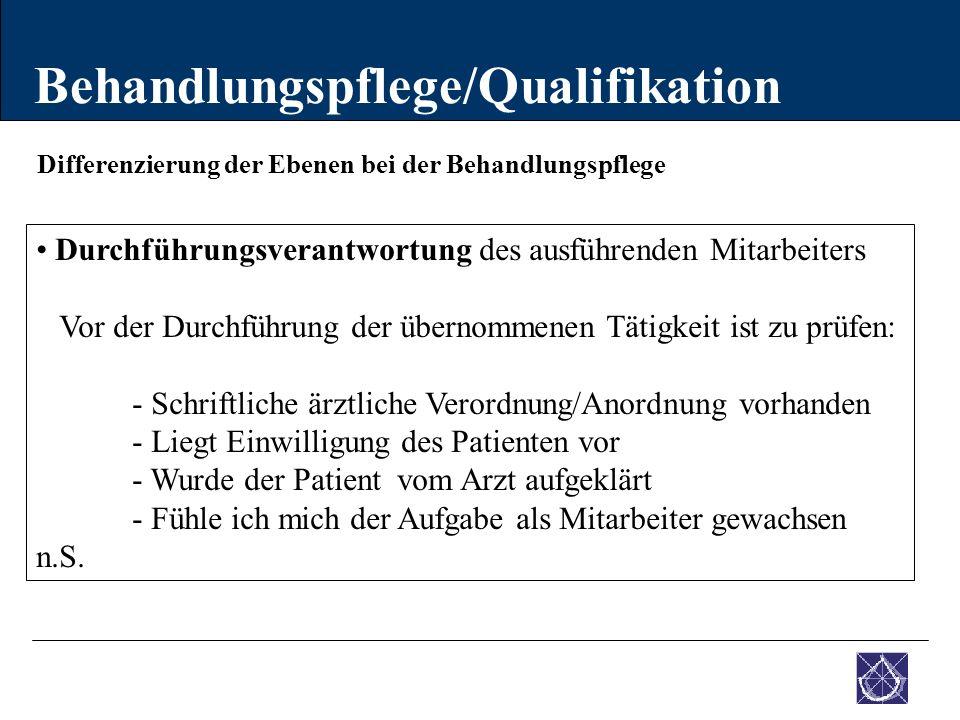 Differenzierung der Ebenen bei der Behandlungspflege Behandlungspflege/Qualifikation Durchführungsverantwortung des ausführenden Mitarbeiters Vor der