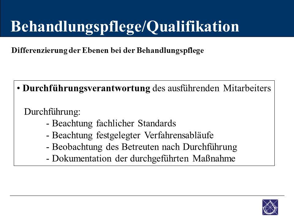 Differenzierung der Ebenen bei der Behandlungspflege Behandlungspflege/Qualifikation Durchführungsverantwortung des ausführenden Mitarbeiters Durchfüh