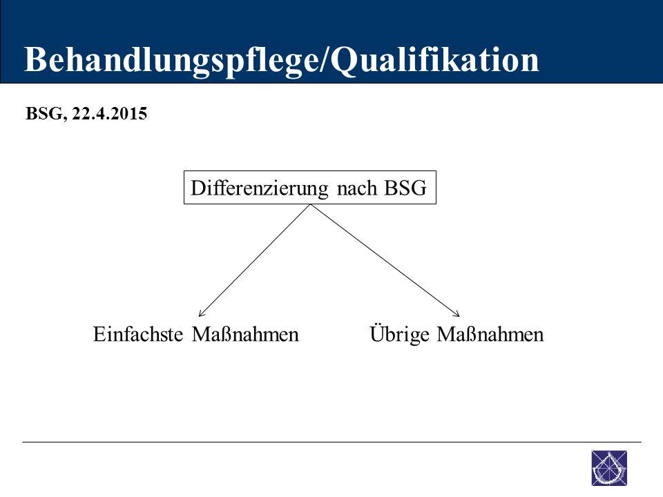 BSG, 22.4.2015 Behandlungspflege/Qualifikation Einfachste MaßnahmenÜbrige Maßnahmen Differenzierung nach BSG