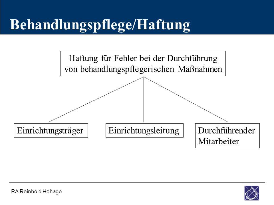 RA Reinhold Hohage Behandlungspflege/Haftung Haftung für Fehler bei der Durchführung von behandlungspflegerischen Maßnahmen EinrichtungsträgerEinricht