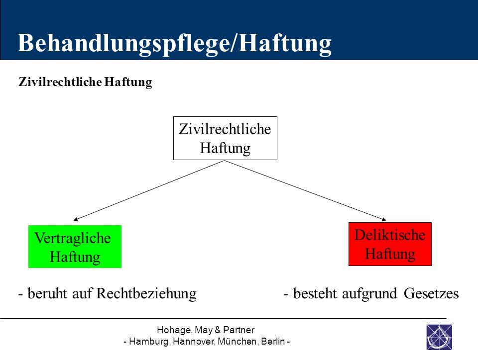 Hohage, May & Partner - Hamburg, Hannover, München, Berlin - Zivilrechtliche Haftung Behandlungspflege/Haftung Deliktische Haftung Zivilrechtliche Haf