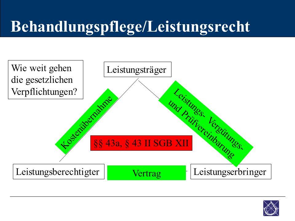 Behandlungspflege/Leistungsrecht Leistungsträger LeistungserbringerLeistungsberechtigter Leistungs- Vergütungs- und Prüfvereinbarung Vertrag Kostenübe