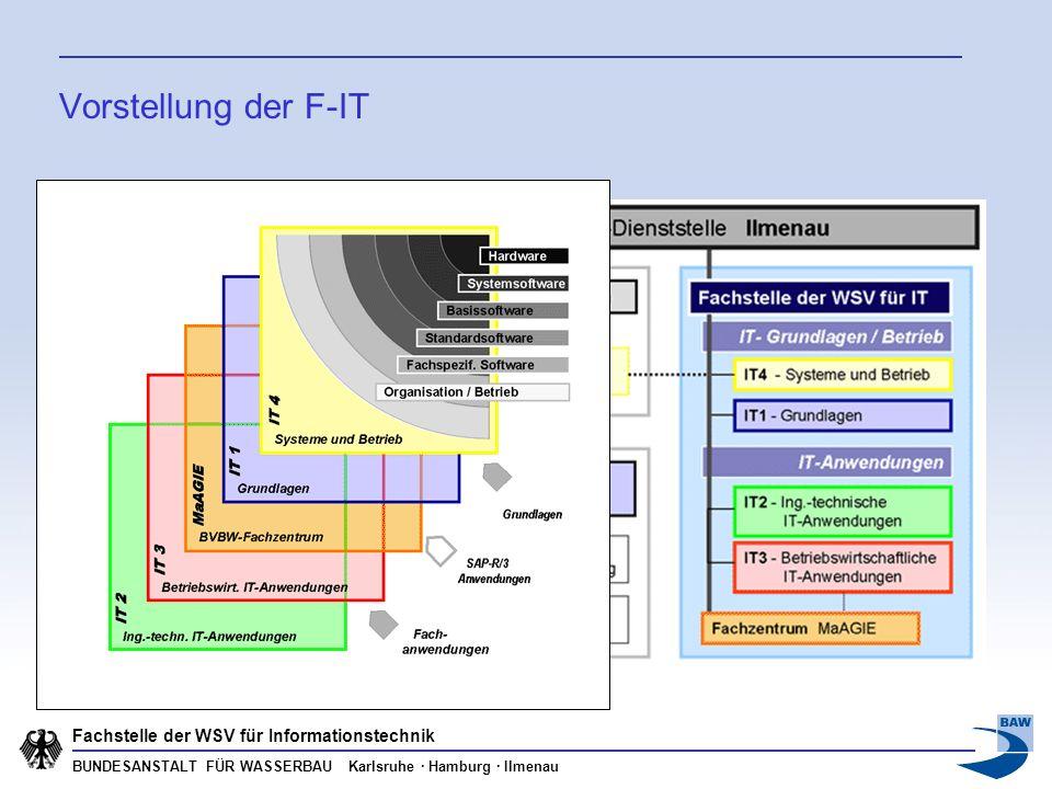 BUNDESANSTALT FÜR WASSERBAU Karlsruhe · Hamburg · Ilmenau Fachstelle der WSV für Informationstechnik Vorstellung der F-IT