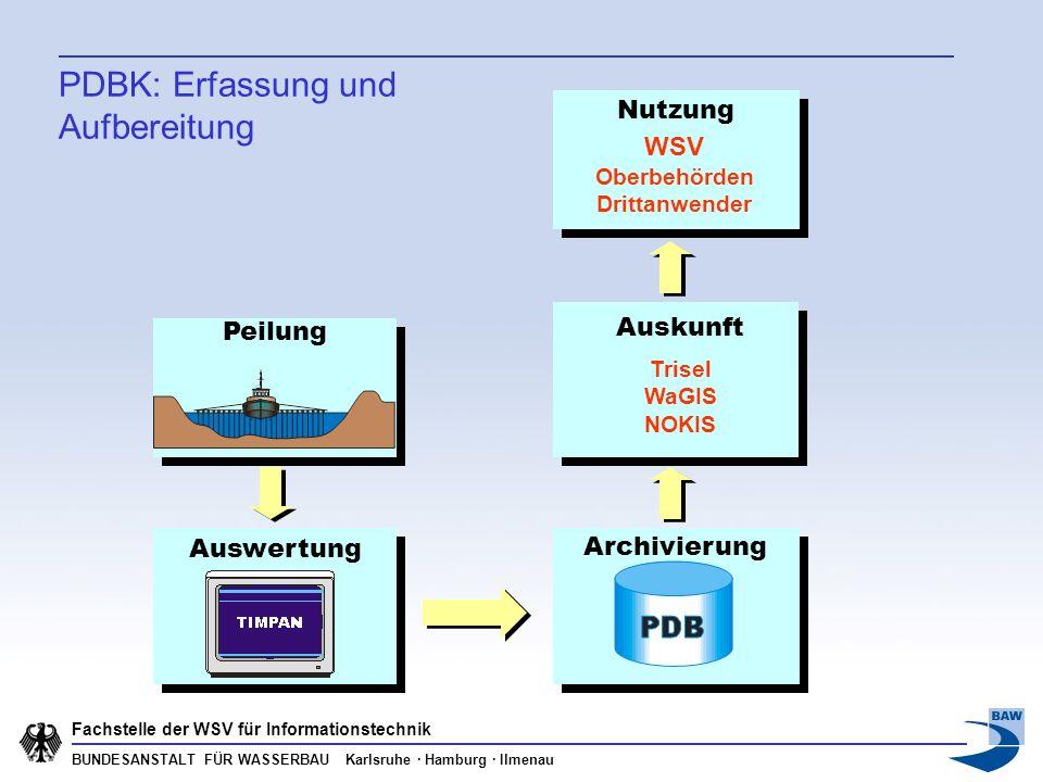 BUNDESANSTALT FÜR WASSERBAU Karlsruhe · Hamburg · Ilmenau Fachstelle der WSV für Informationstechnik PDBK: Datenmodell Beschreibende Daten WSA BWS Datum Projekt....
