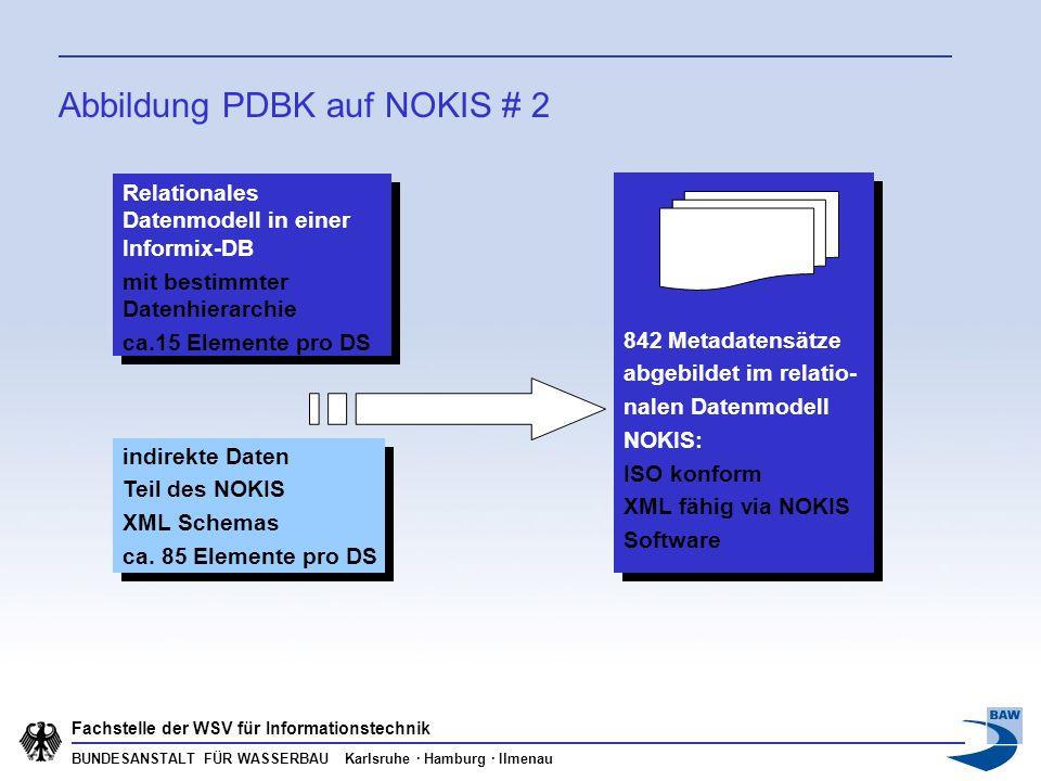 BUNDESANSTALT FÜR WASSERBAU Karlsruhe · Hamburg · Ilmenau Fachstelle der WSV für Informationstechnik indirekte Daten Teil des NOKIS XML Schemas ca. 85