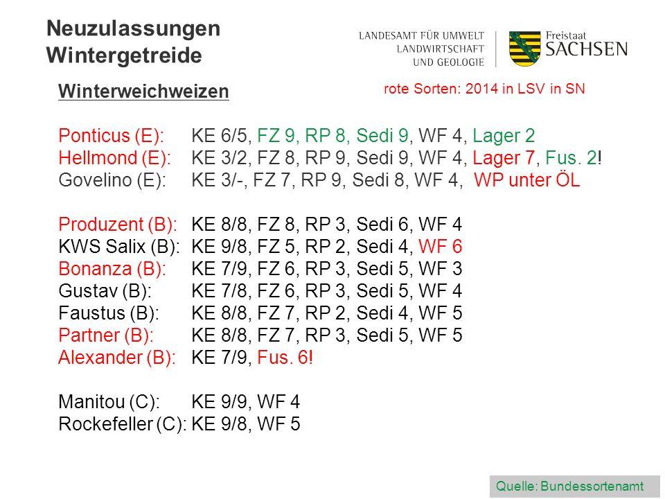 Neuzulassungen Wintergetreide Winterweichweizen Ponticus (E):KE 6/5, FZ 9, RP 8, Sedi 9, WF 4, Lager 2 Hellmond (E): KE 3/2, FZ 8, RP 9, Sedi 9, WF 4, Lager 7, Fus.