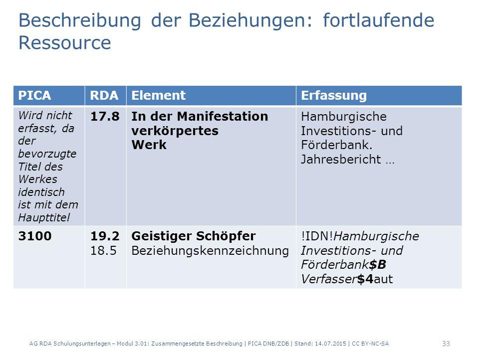 Beschreibung der Beziehungen: fortlaufende Ressource PICARDAElementErfassung 3210 = 4000 17.8In der Manifestation verkörpertes Werk Hamburgische Investitions- und Förderbank.