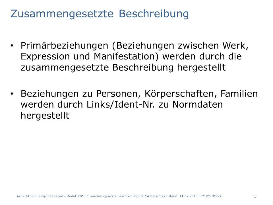 Beschreibung des Werks und der Expression: einzelne Einheit 186 Seiten, Christoph Hein wurde 1944 geboren, die Sprache des Textes ist Deutsch 26 AG RDA Schulungsunterlagen – Modul 3.01: Zusammengesetzte Beschreibung   PICA DNB/ZDB   Stand: 14.07.2015   CC BY-NC-SA