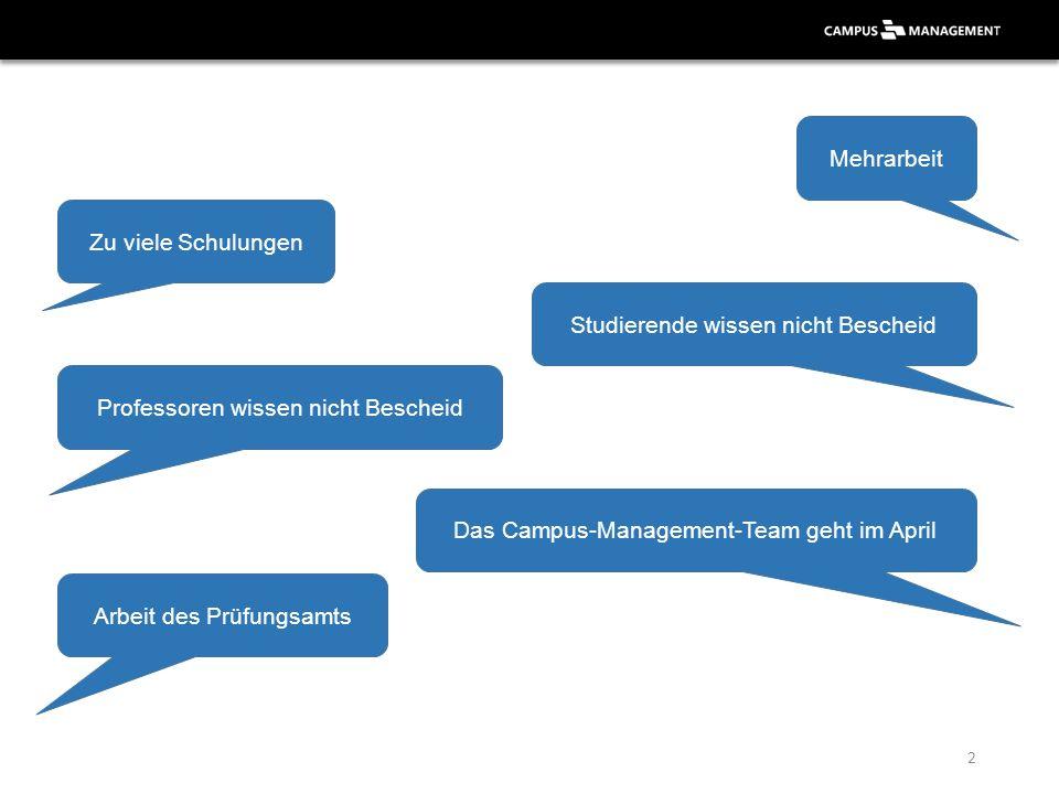 2 Das Campus-Management-Team geht im April Mehrarbeit Professoren wissen nicht Bescheid Studierende wissen nicht Bescheid Arbeit des Prüfungsamts Zu viele Schulungen
