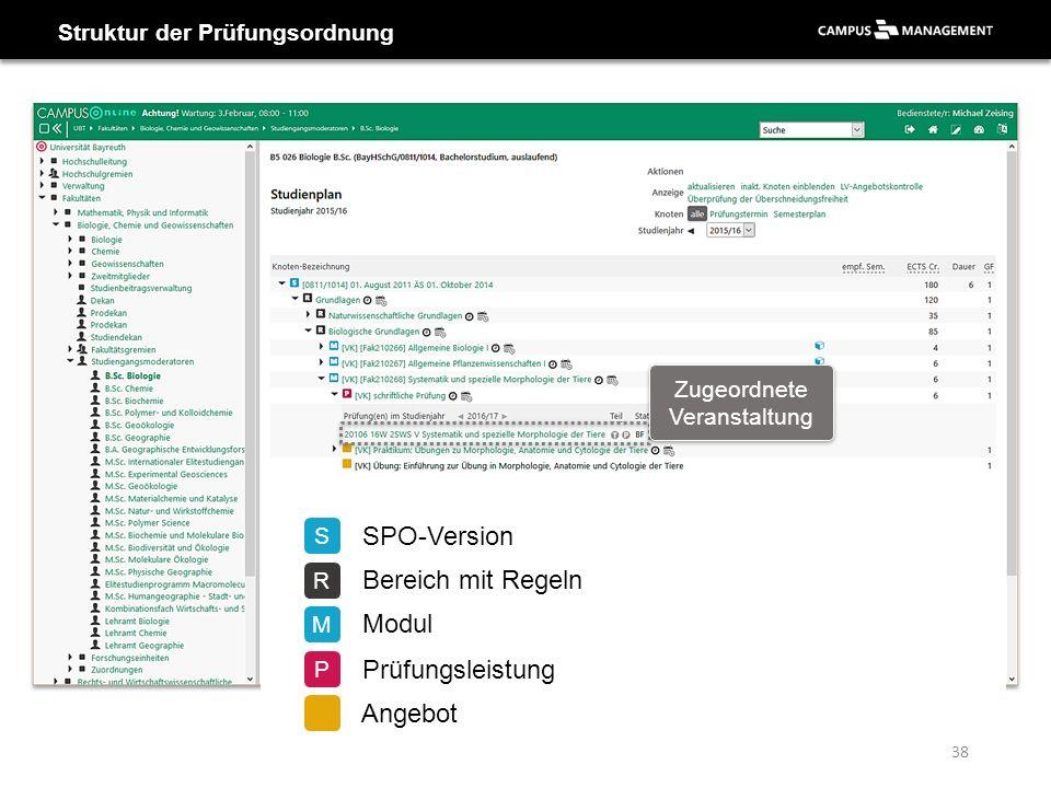 38 Struktur der Prüfungsordnung S SPO-Version R Bereich mit Regeln M Modul P Prüfungsleistung Angebot Zugeordnete Veranstaltung