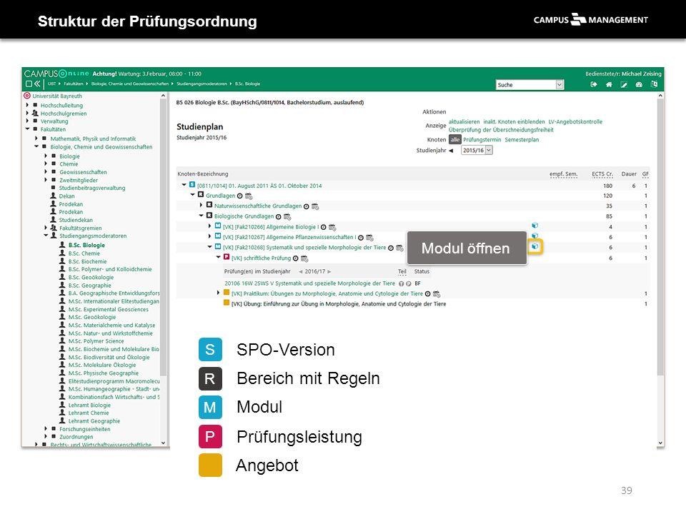 39 Struktur der Prüfungsordnung S SPO-Version R Bereich mit Regeln M Modul P Prüfungsleistung Angebot Modul öffnen