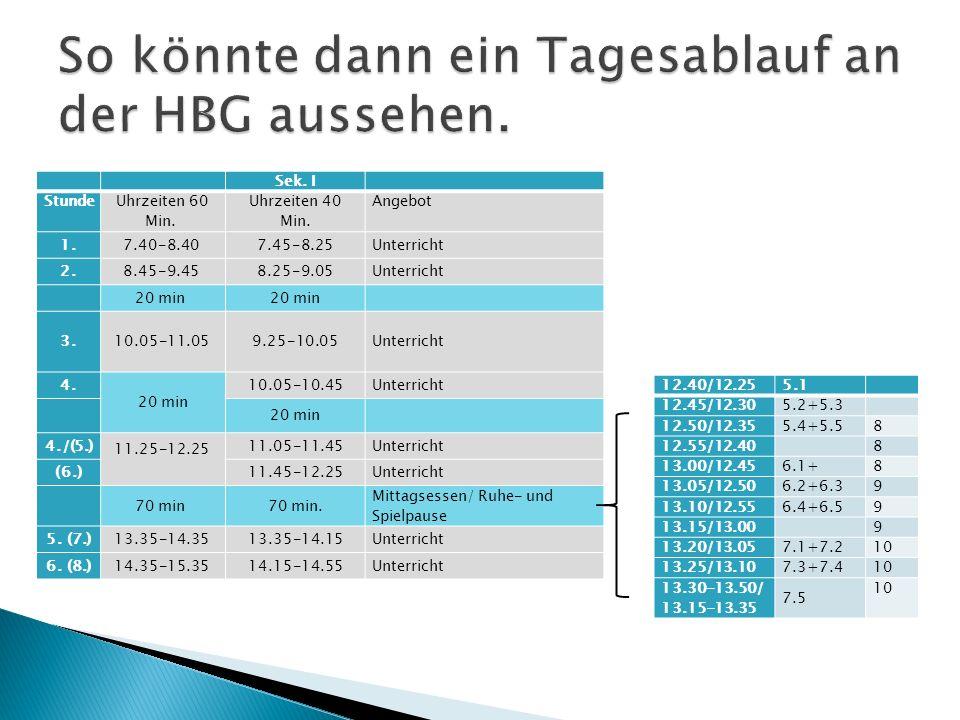 40 min ZeitMoDiMiDoFr 1.7.45- 8.25 Verf.MaNWDeNW 2.