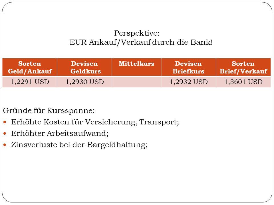 Perspektive: EUR Ankauf/Verkauf durch die Bank! Gründe für Kursspanne: Erhöhte Kosten für Versicherung, Transport; Erhöhter Arbeitsaufwand; Zinsverlus