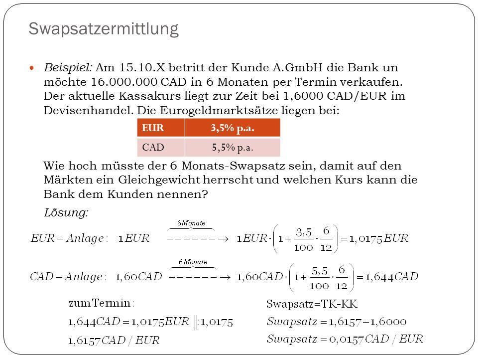Swapsatzermittlung Beispiel: Am 15.10.X betritt der Kunde A.GmbH die Bank un möchte 16.000.000 CAD in 6 Monaten per Termin verkaufen. Der aktuelle Kas
