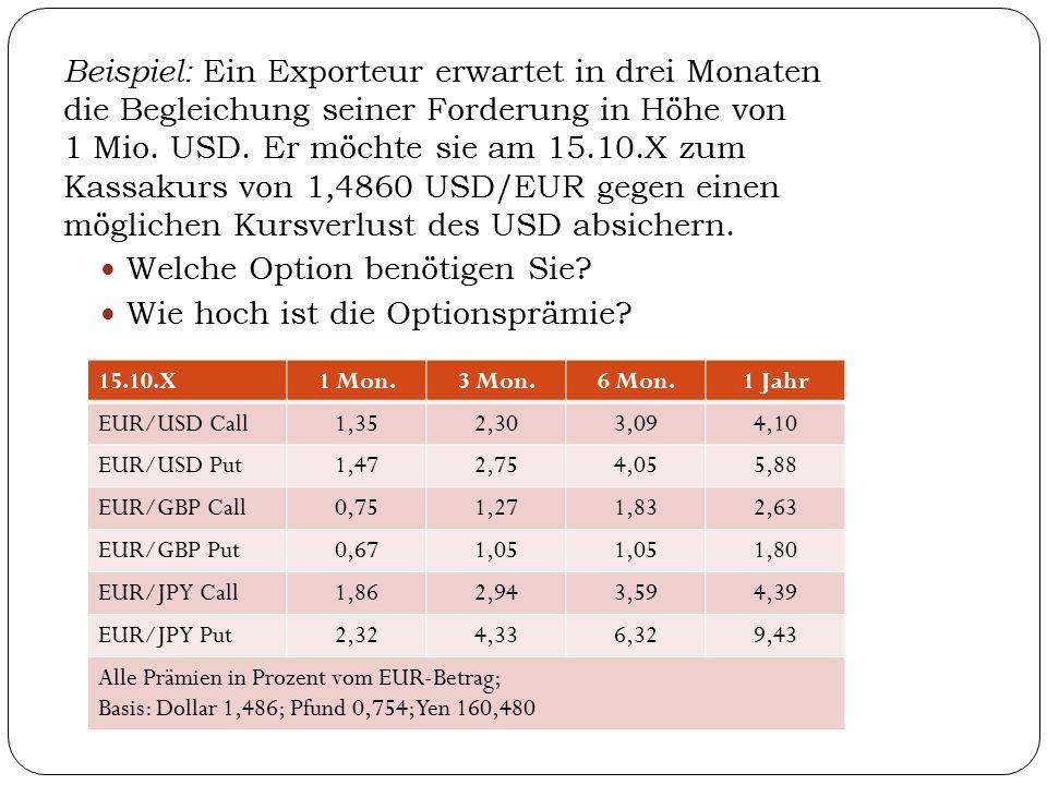 Beispiel: Ein Exporteur erwartet in drei Monaten die Begleichung seiner Forderung in Höhe von 1 Mio. USD. Er möchte sie am 15.10.X zum Kassakurs von 1