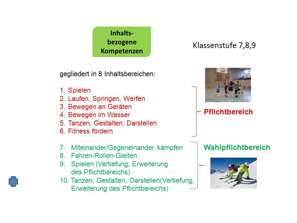 gegliedert in 8 Inhaltsbereichen: 1.Spielen 2.Laufen, Springen, Werfen 3.Bewegen an Geräten 4.Bewegen im Wasser 5.Tanzen, Gestalten, Darstellen 6.Fitness fördern 7.