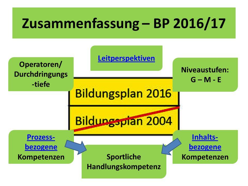 Folie G M S BP s.34 B. Hammen-Berner - 2015