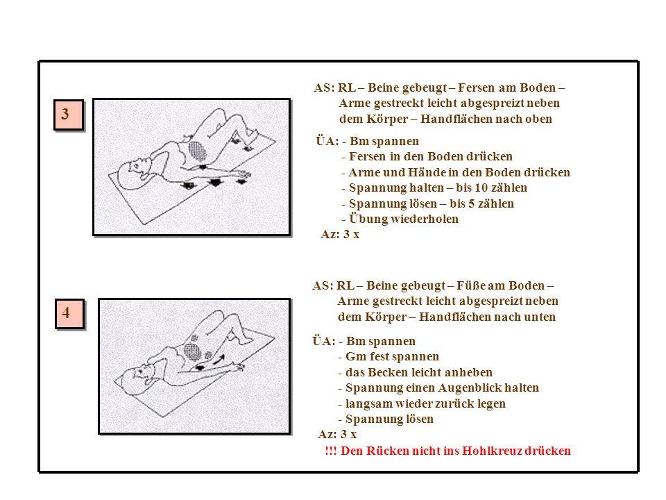 3 3 4 4 AS: RL – Beine gebeugt – Fersen am Boden – Arme gestreckt leicht abgespreizt neben dem Körper – Handflächen nach oben ÜA: - Bm spannen - Fersen in den Boden drücken - Arme und Hände in den Boden drücken - Spannung halten – bis 10 zählen - Spannung lösen – bis 5 zählen - Übung wiederholen Az: 3 x AS: RL – Beine gebeugt – Füße am Boden – Arme gestreckt leicht abgespreizt neben dem Körper – Handflächen nach unten ÜA: - Bm spannen - Gm fest spannen - das Becken leicht anheben - Spannung einen Augenblick halten - langsam wieder zurück legen - Spannung lösen Az: 3 x !!.