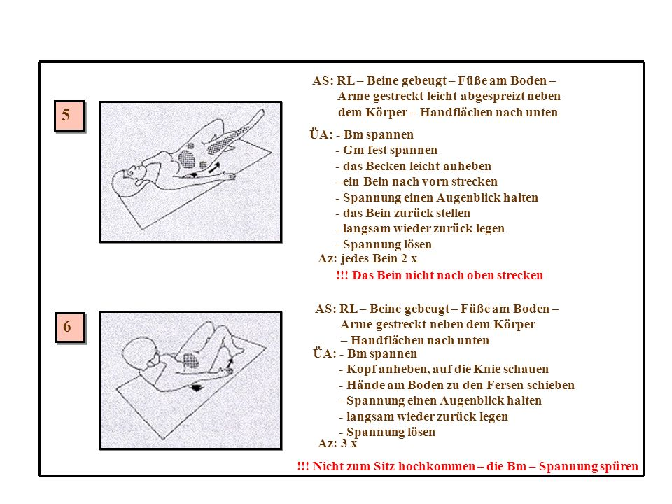 ÜA: - Bm spannen - Kopf anheben, auf die Knie schauen - Hände am Boden zu den Fersen schieben - Spannung einen Augenblick halten - langsam wieder zurück legen - Spannung lösen 5 5 6 6 AS: RL – Beine gebeugt – Füße am Boden – Arme gestreckt leicht abgespreizt neben dem Körper – Handflächen nach unten ÜA: - Bm spannen - Gm fest spannen - das Becken leicht anheben - ein Bein nach vorn strecken - Spannung einen Augenblick halten - das Bein zurück stellen - langsam wieder zurück legen - Spannung lösen Az: jedes Bein 2 x !!.