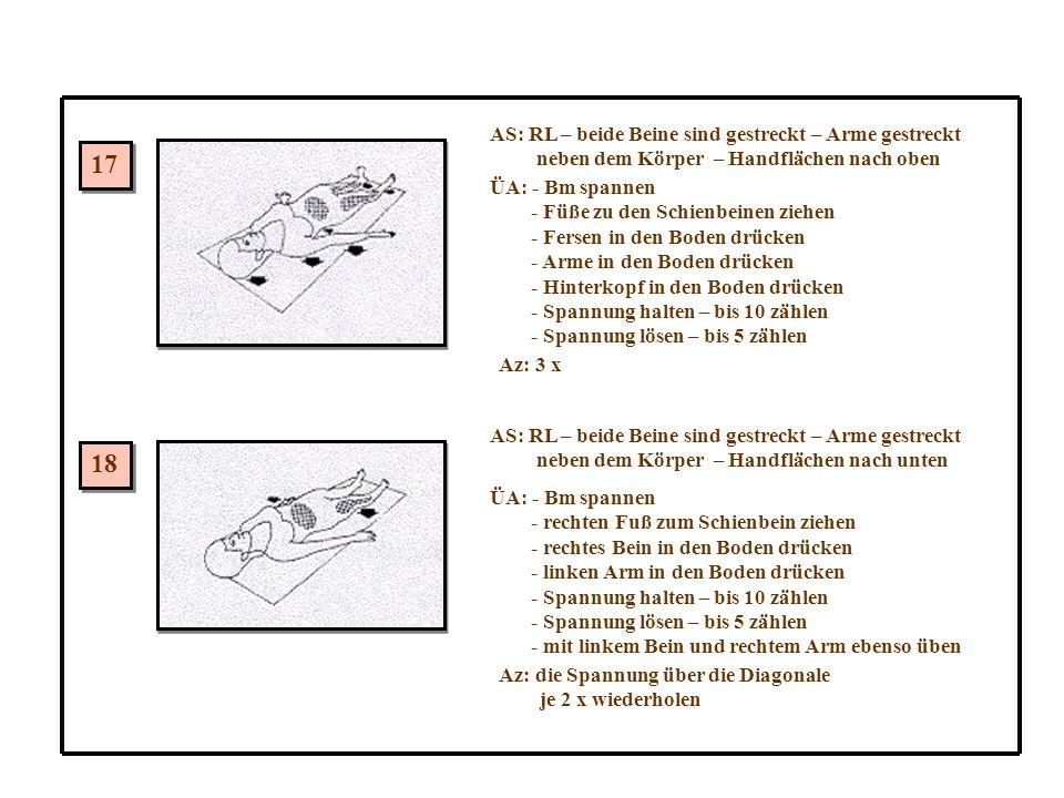 17 18 AS: RL – beide Beine sind gestreckt – Arme gestreckt neben dem Körper – Handflächen nach unten AS: RL – beide Beine sind gestreckt – Arme gestreckt neben dem Körper – Handflächen nach oben ÜA: - Bm spannen - rechten Fuß zum Schienbein ziehen - rechtes Bein in den Boden drücken - linken Arm in den Boden drücken - Spannung halten – bis 10 zählen - Spannung lösen – bis 5 zählen - mit linkem Bein und rechtem Arm ebenso üben ÜA: - Bm spannen - Füße zu den Schienbeinen ziehen - Fersen in den Boden drücken - Arme in den Boden drücken - Hinterkopf in den Boden drücken - Spannung halten – bis 10 zählen - Spannung lösen – bis 5 zählen Az: die Spannung über die Diagonale je 2 x wiederholen Az: 3 x