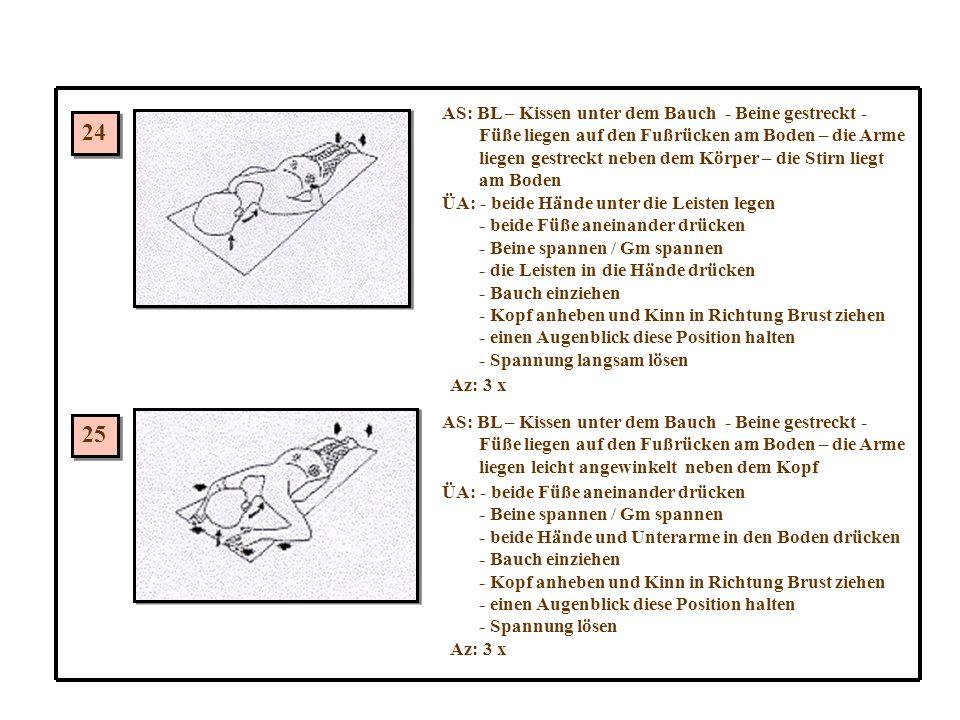 24 25 AS: BL – Kissen unter dem Bauch - Beine gestreckt - Füße liegen auf den Fußrücken am Boden – die Arme liegen gestreckt neben dem Körper – die Stirn liegt am Boden ÜA: - beide Hände unter die Leisten legen - beide Füße aneinander drücken - Beine spannen / Gm spannen - die Leisten in die Hände drücken - Bauch einziehen - Kopf anheben und Kinn in Richtung Brust ziehen - einen Augenblick diese Position halten - Spannung langsam lösen Az: 3 x AS: BL – Kissen unter dem Bauch - Beine gestreckt - Füße liegen auf den Fußrücken am Boden – die Arme liegen leicht angewinkelt neben dem Kopf ÜA: - beide Füße aneinander drücken - Beine spannen / Gm spannen - beide Hände und Unterarme in den Boden drücken - Bauch einziehen - Kopf anheben und Kinn in Richtung Brust ziehen - einen Augenblick diese Position halten - Spannung lösen Az: 3 x