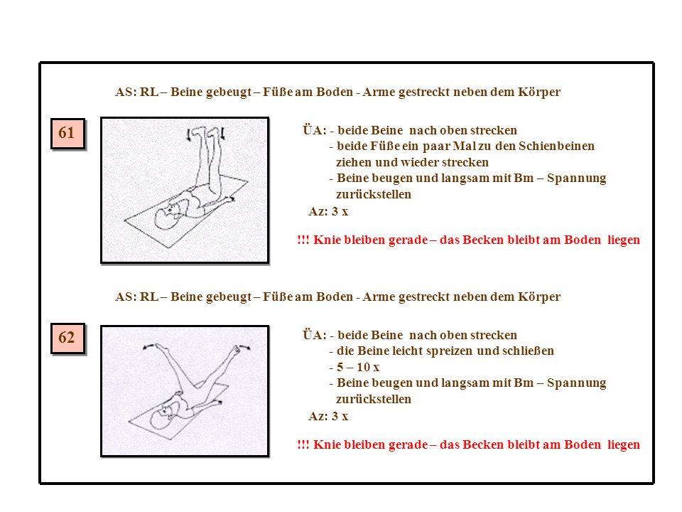 62 61 AS: RL – Beine gebeugt – Füße am Boden - Arme gestreckt neben dem Körper ÜA: - beide Beine nach oben strecken - beide Füße ein paar Mal zu den Schienbeinen ziehen und wieder strecken - Beine beugen und langsam mit Bm – Spannung zurückstellen Az: 3 x !!.