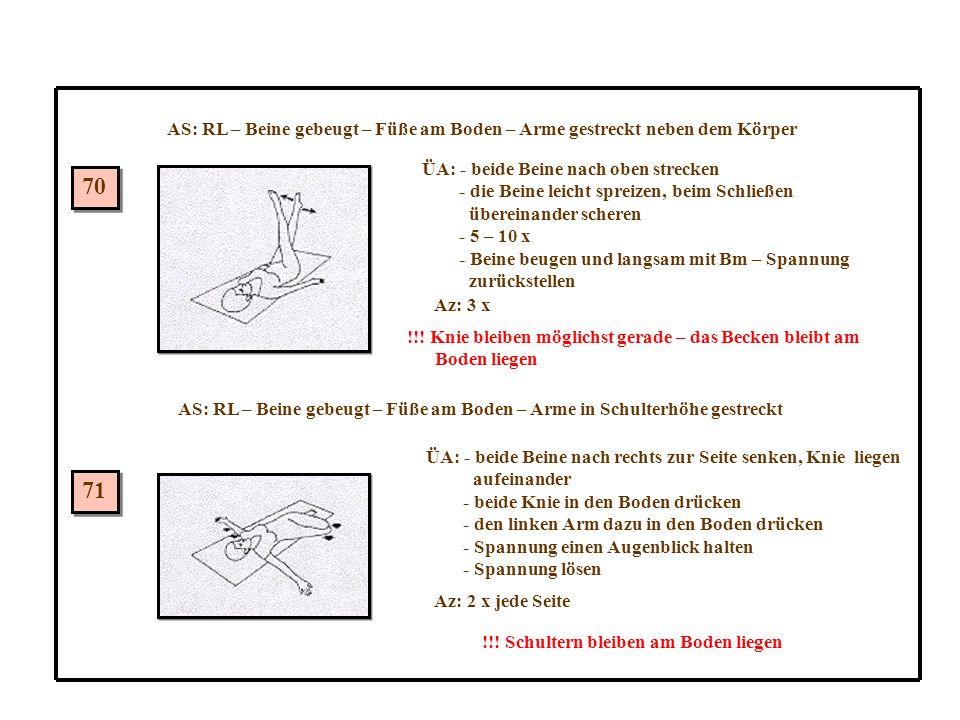 70 71 AS: RL – Beine gebeugt – Füße am Boden – Arme gestreckt neben dem Körper AS: RL – Beine gebeugt – Füße am Boden – Arme in Schulterhöhe gestreckt ÜA: - beide Beine nach oben strecken - die Beine leicht spreizen, beim Schließen übereinander scheren - 5 – 10 x - Beine beugen und langsam mit Bm – Spannung zurückstellen Az: 3 x !!.