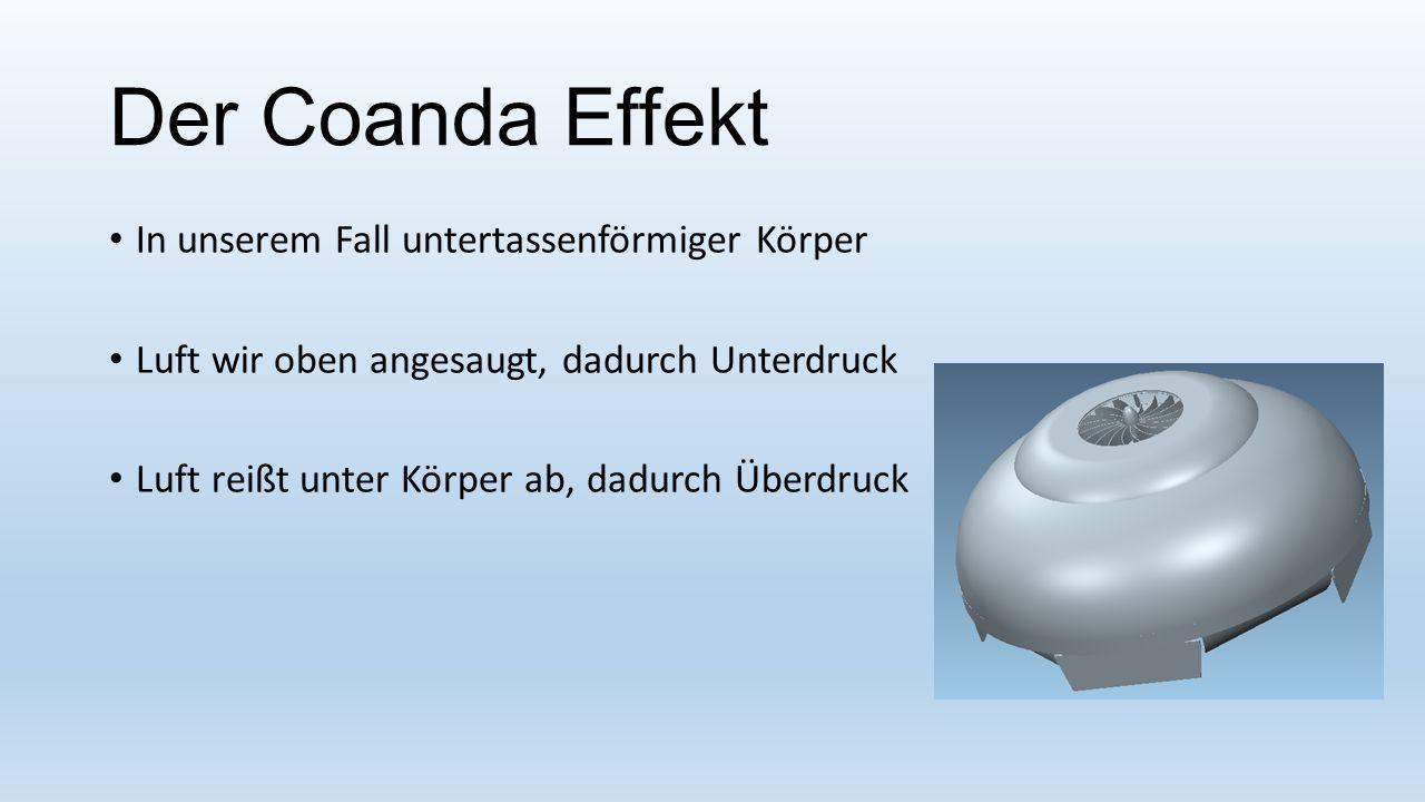 Der Coanda Effekt In unserem Fall untertassenförmiger Körper Luft wir oben angesaugt, dadurch Unterdruck Luft reißt unter Körper ab, dadurch Überdruck