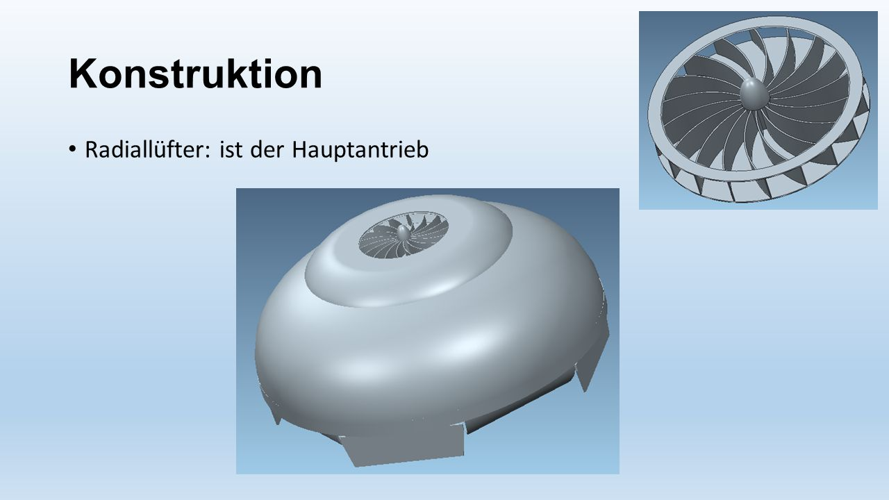 Konstruktion Radiallüfter: ist der Hauptantrieb